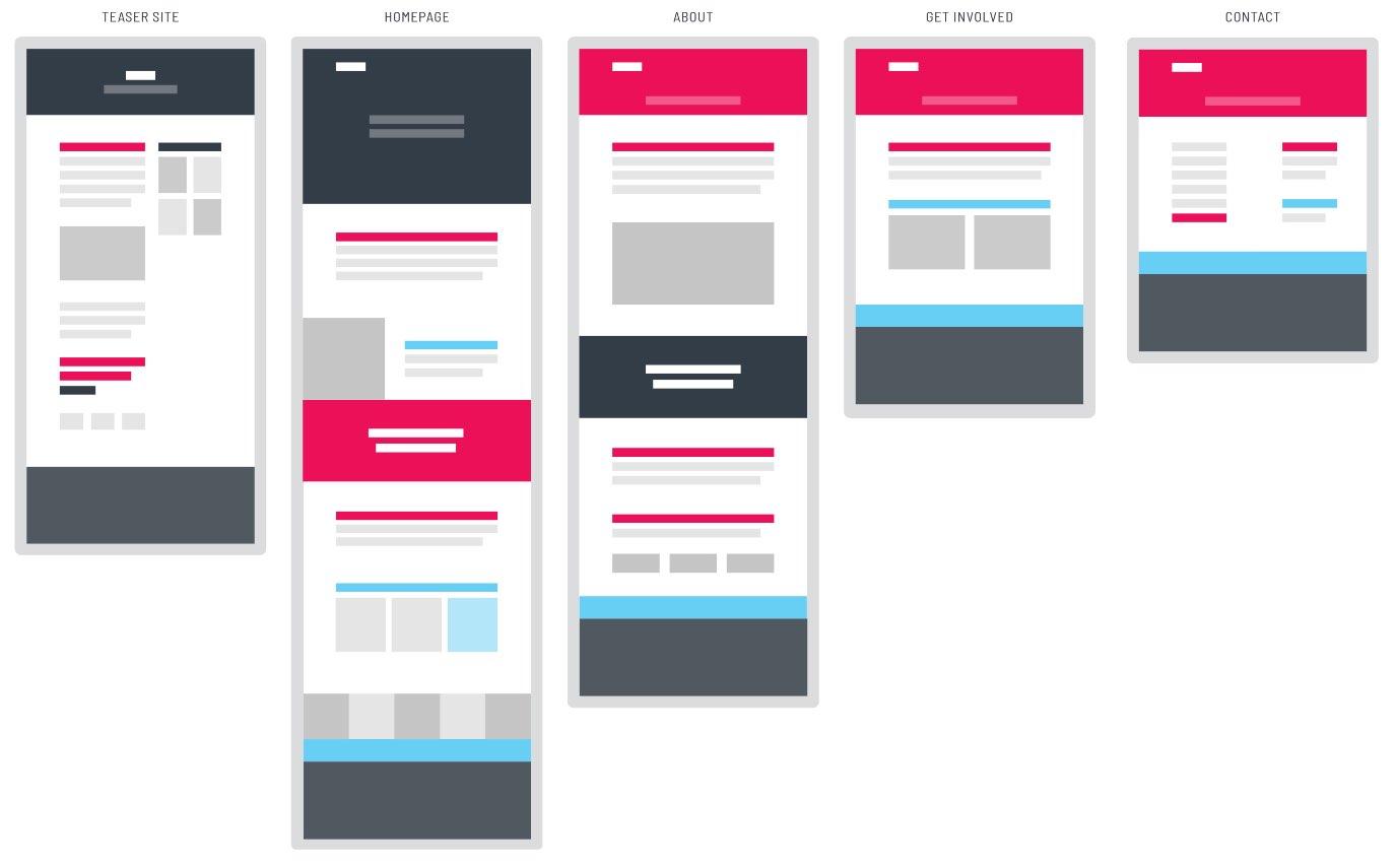 Website wireframes